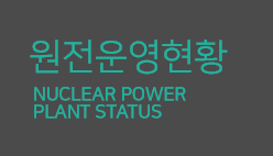 원전운영현황 NUCLEAR POWER PALNK STATUS